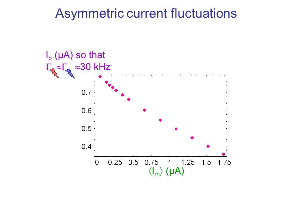 Asymmetric current fluctuations  I m  (µA) I b (µA) so that  30 kHz