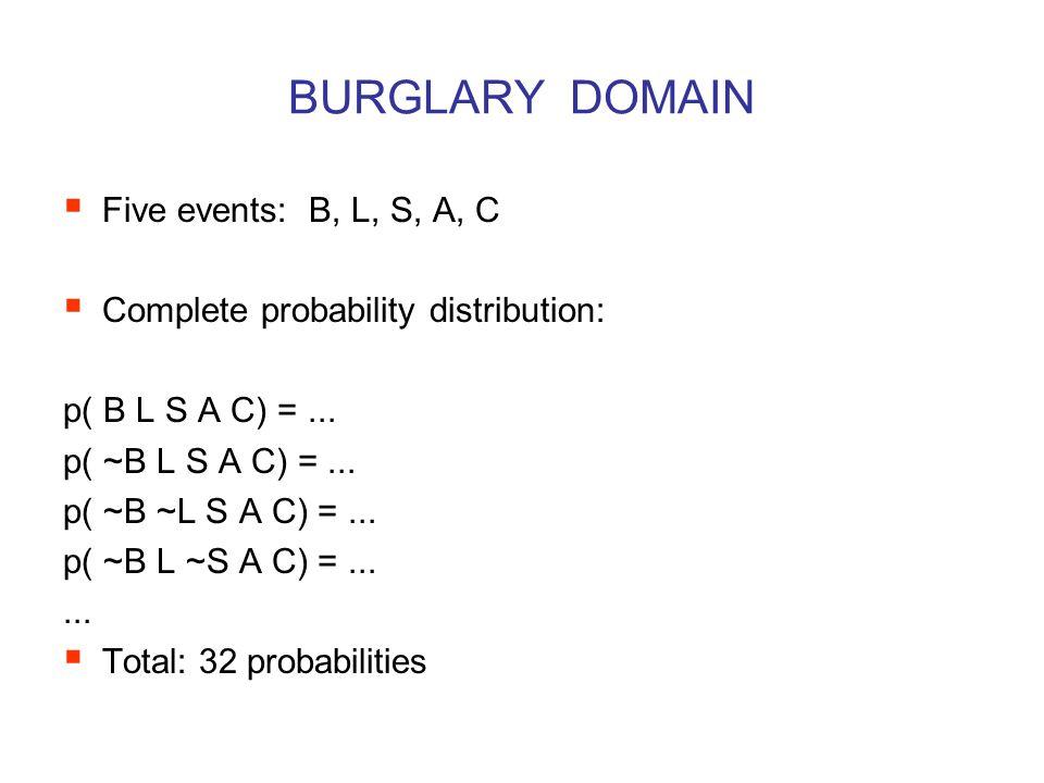 BURGLARY DOMAIN  Five events: B, L, S, A, C  Complete probability distribution: p( B L S A C) =... p( ~B L S A C) =... p( ~B ~L S A C) =... p( ~B L