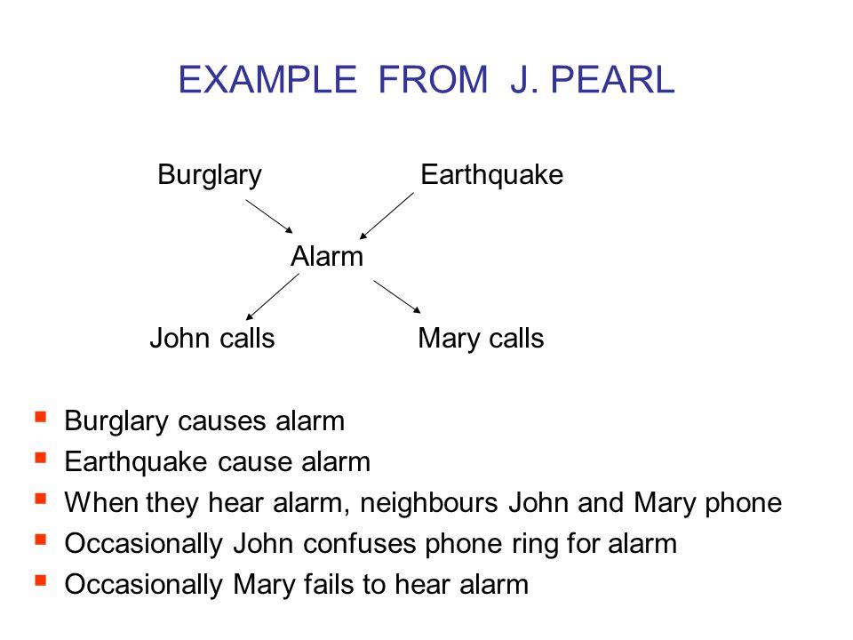 EXAMPLE FROM J. PEARL Burglary Earthquake Alarm John calls Mary calls  Burglary causes alarm  Earthquake cause alarm  When they hear alarm, neighbo