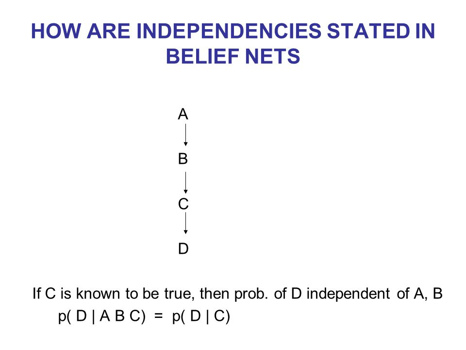 HOW ARE INDEPENDENCIES STATED IN BELIEF NETS A B C D If C is known to be true, then prob. of D independent of A, B p( D | A B C) = p( D | C)