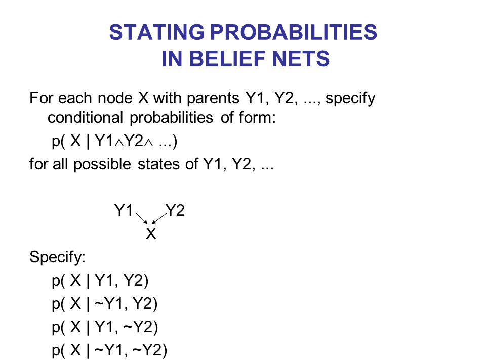 STATING PROBABILITIES IN BELIEF NETS For each node X with parents Y1, Y2,..., specify conditional probabilities of form: p( X | Y1  Y2 ...) for all