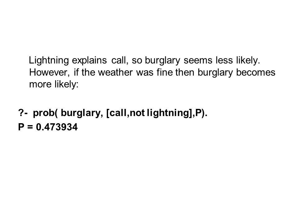 Lightning explains call, so burglary seems less likely.