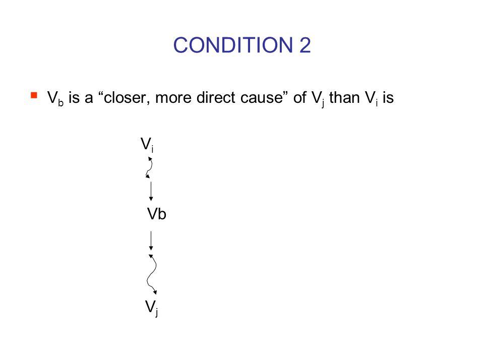 """CONDITION 2  V b is a """"closer, more direct cause"""" of V j than V i is V i Vb V j"""