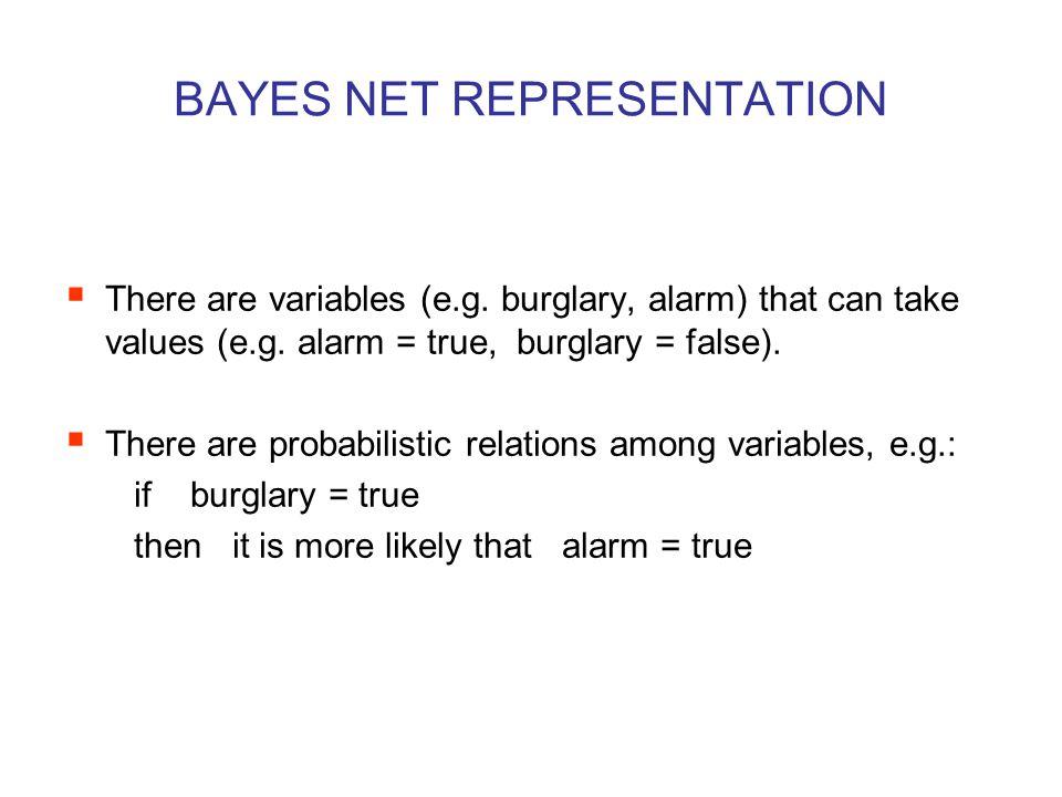 EXAMPLE BAYES NET burglary lightning sensor alarm call