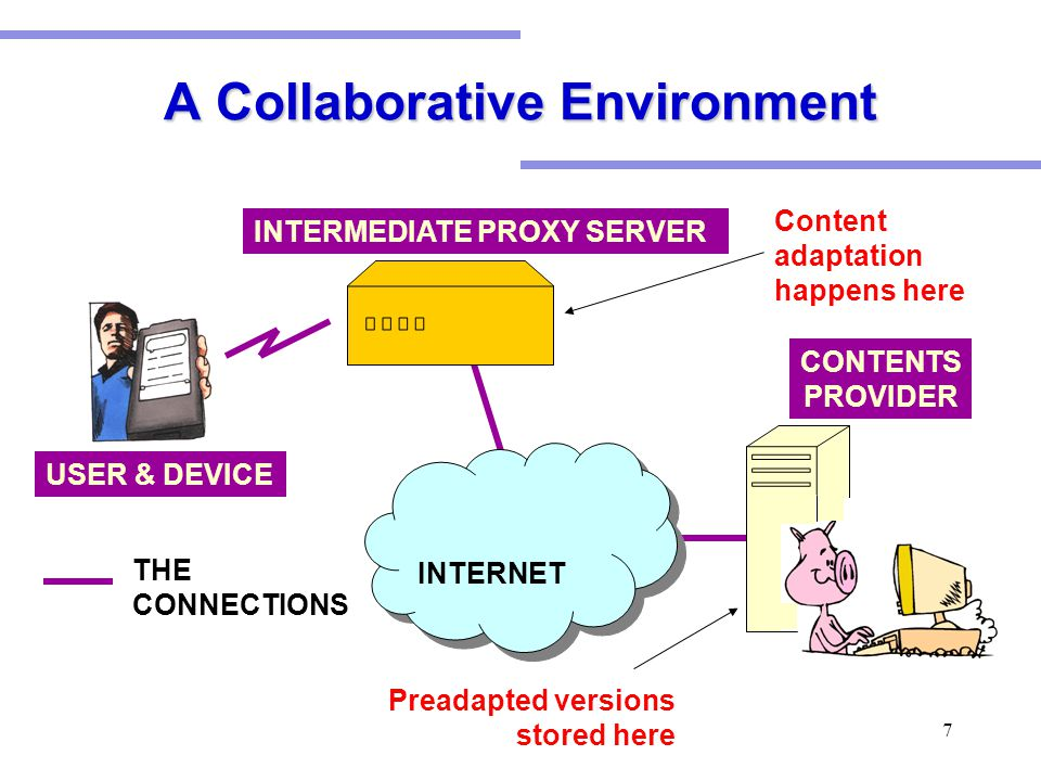 7 A Collaborative Environment INTERNET INTERMEDIATE PROXY SERVER CONTENTS PROVIDER USER & DEVICE Content adaptation happens here THE CONNECTIONS Preadapted versions stored here