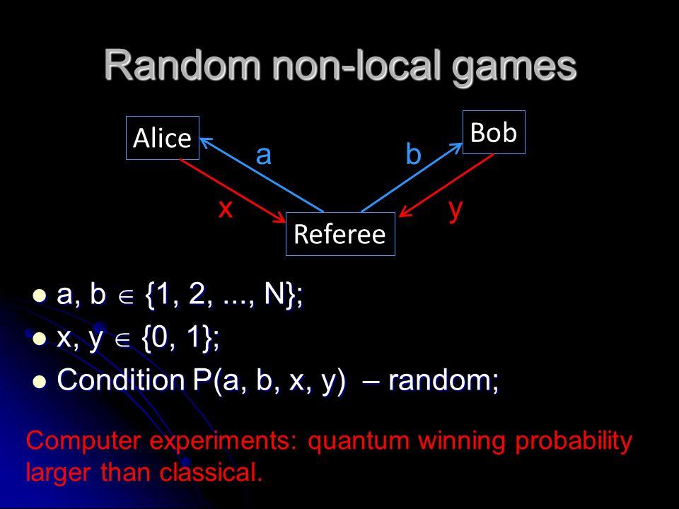 Random non-local games a, b  {1, 2,..., N}; a, b  {1, 2,..., N}; x, y  {0, 1}; x, y  {0, 1}; Condition P(a, b, x, y) – random; Condition P(a, b, x