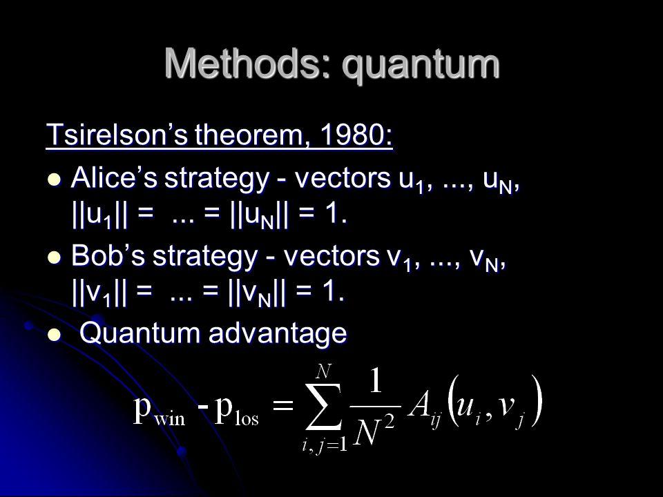 Methods: quantum Tsirelson's theorem, 1980: Alice's strategy - vectors u 1,..., u N, ||u 1 || =... = ||u N || = 1. Alice's strategy - vectors u 1,...,