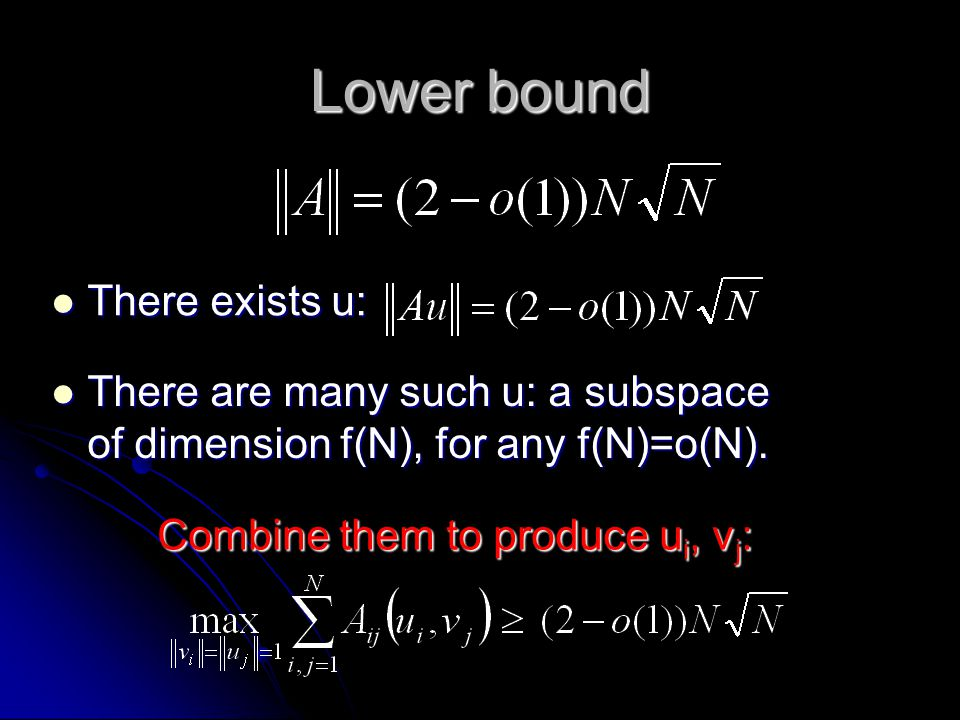 Lower bound There exists u: There exists u: There are many such u: a subspace of dimension f(N), for any f(N)=o(N).