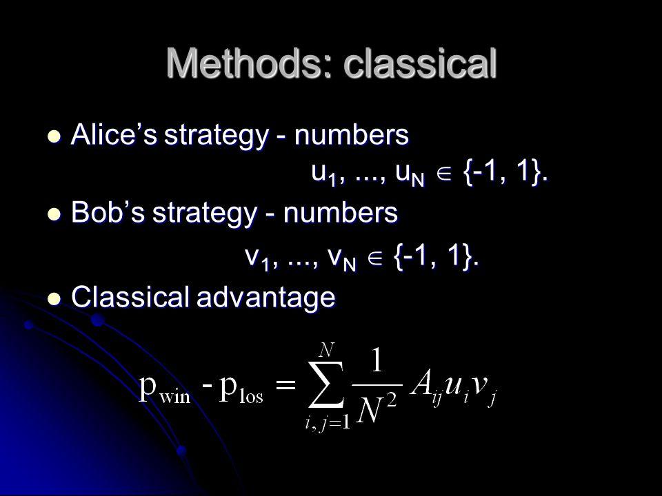 Methods: classical Alice's strategy - numbers u 1,..., u N  {-1, 1}. Alice's strategy - numbers u 1,..., u N  {-1, 1}. Bob's strategy - numbers Bob'