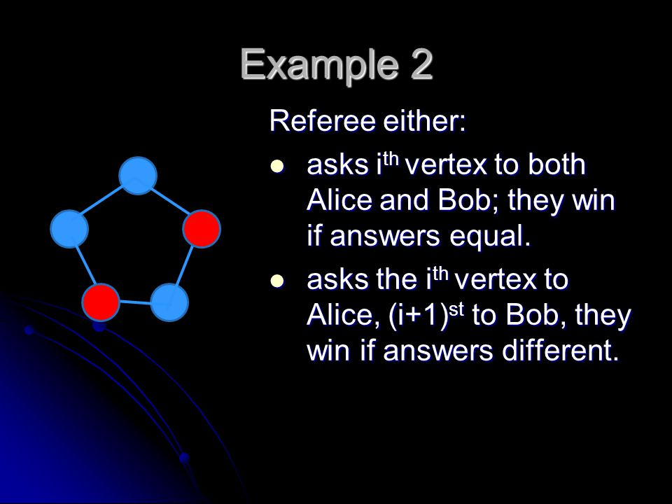 Example 2 Referee either: asks i th vertex to both Alice and Bob; they win if answers equal. asks i th vertex to both Alice and Bob; they win if answe