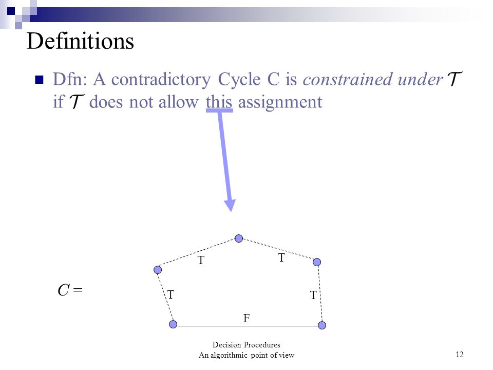Decision Procedures An algorithmic point of view12 Definitions Dfn: A contradictory Cycle C is constrained under T if T does not allow this assignment C = F T T T T