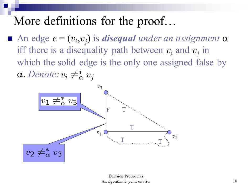 Decision Procedures An algorithmic point of view18 More definitions for the proof… An edge e = ( v i, v j ) is disequal under an assignment  iff there is a disequality path between v i and v j in which the solid edge is the only one assigned false by  Denote: T T F T T v1v1 v2v2 v3v3