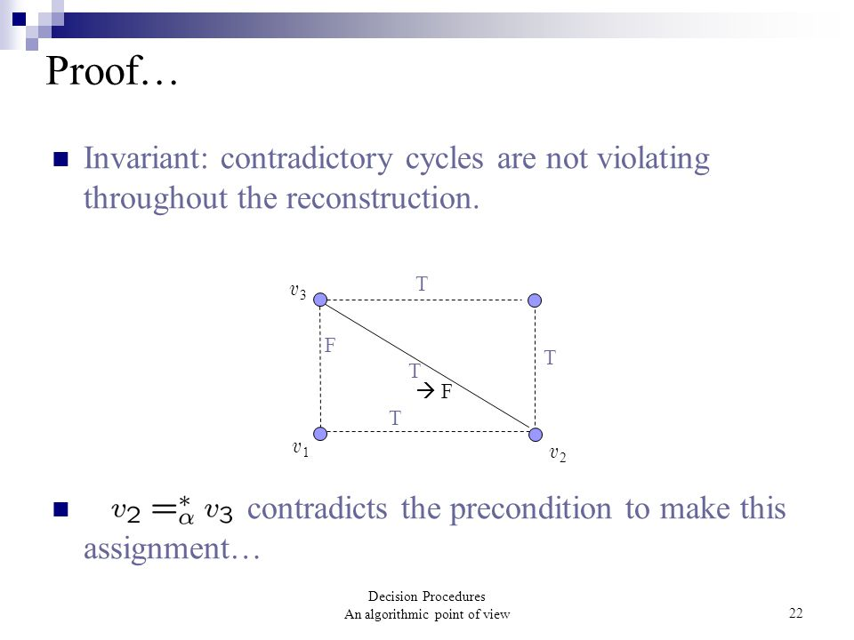 Decision Procedures An algorithmic point of view22 Proof… Invariant: contradictory cycles are not violating throughout the reconstruction. contradicts