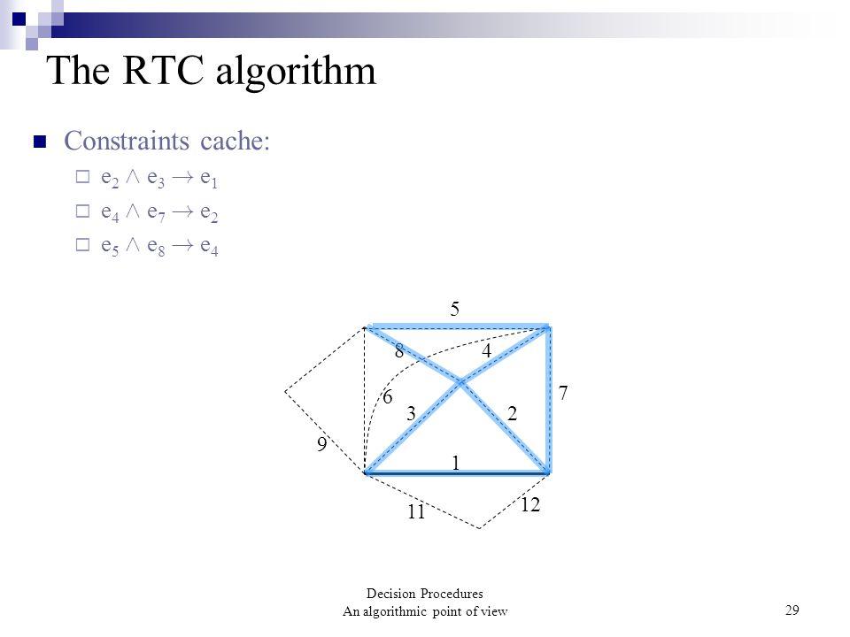 Decision Procedures An algorithmic point of view29 The RTC algorithm Constraints cache:  e 2 Æ e 3 .