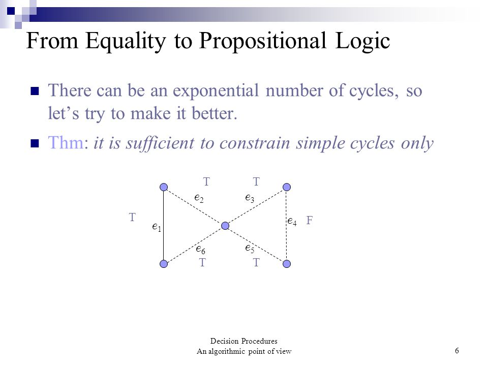 Decision Procedures An algorithmic point of view6 From Equality to Propositional Logic There can be an exponential number of cycles, so let's try to m