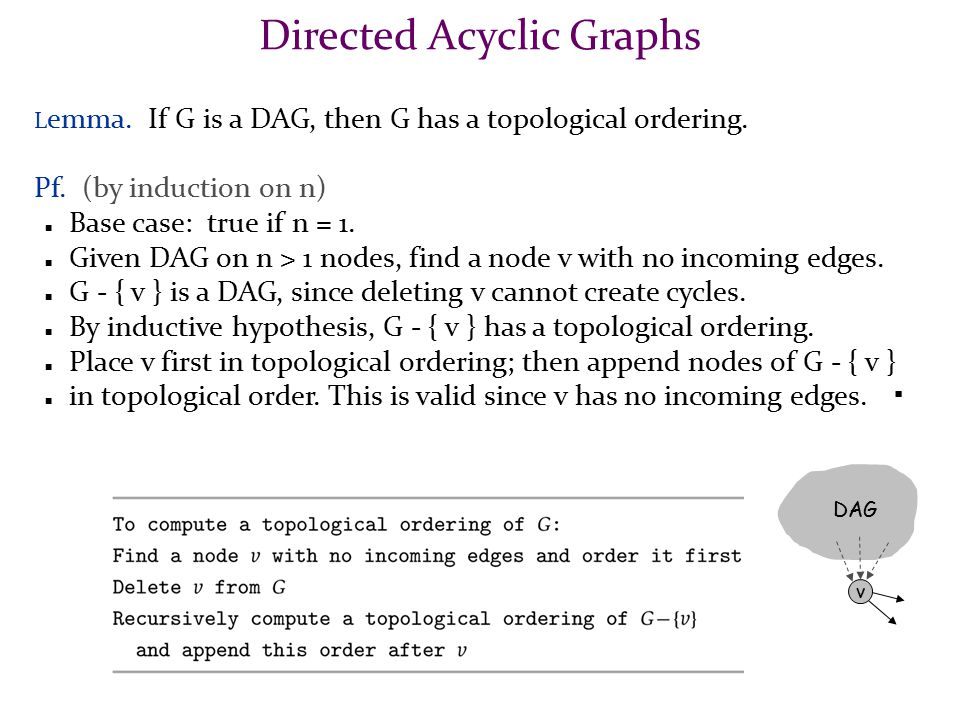 Directed Acyclic Graphs L emma. If G is a DAG, then G has a topological ordering. Pf. (by induction on n) Base case: true if n = 1. Given DAG on n > 1