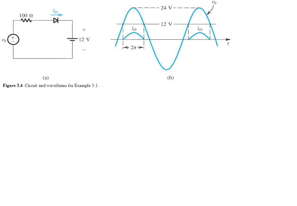 Figure 3.4 Circuit and waveforms for Example 3.1.