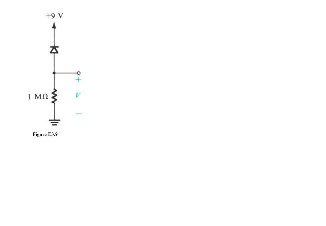 Figure E3.9