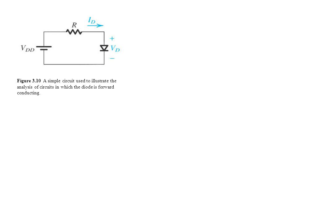Figure 3.10 A simple circuit used to illustrate the analysis of circuits in which the diode is forward conducting.