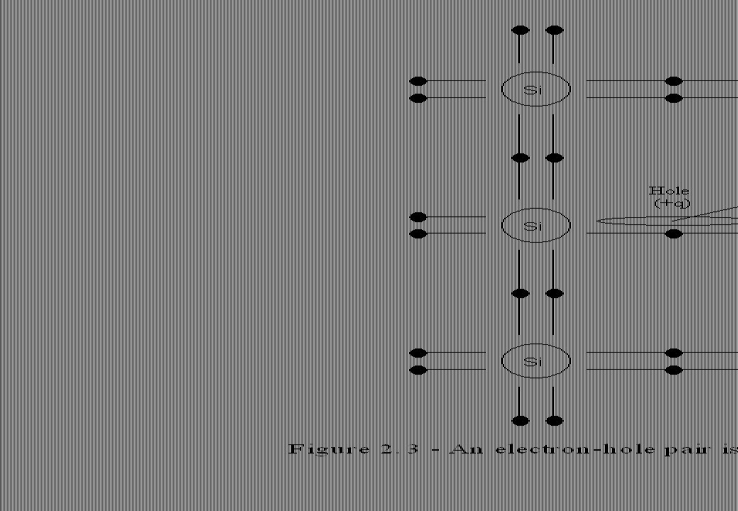 Figure 3.51 The SPICE diode model.