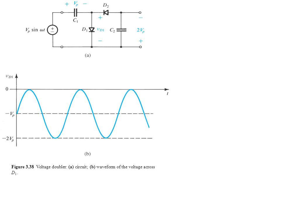 Figure 3.38 Voltage doubler: (a) circuit; (b) waveform of the voltage across D 1.