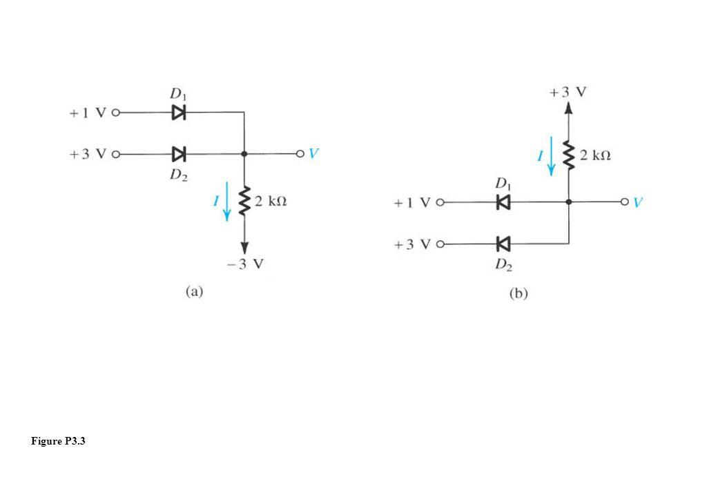 Figure P3.3