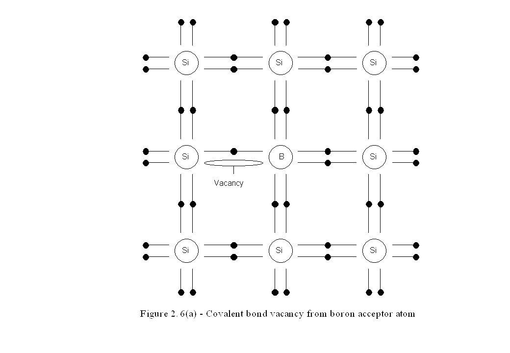 Figure P3.58