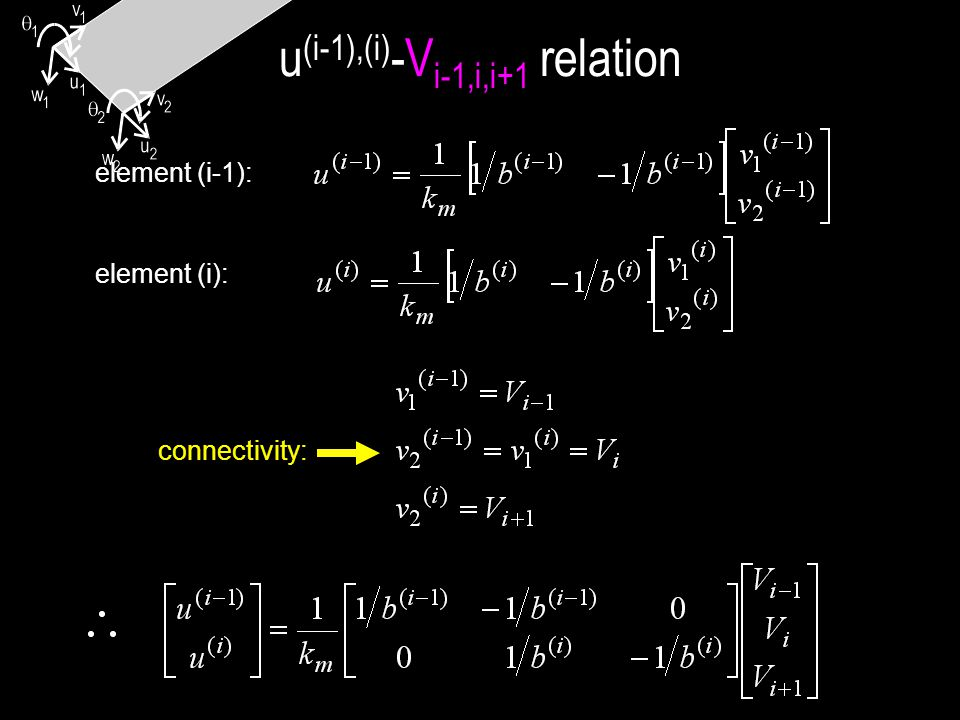u (i-1),(i) -V i-1,i,i+1 relation element (i-1): element (i): connectivity: