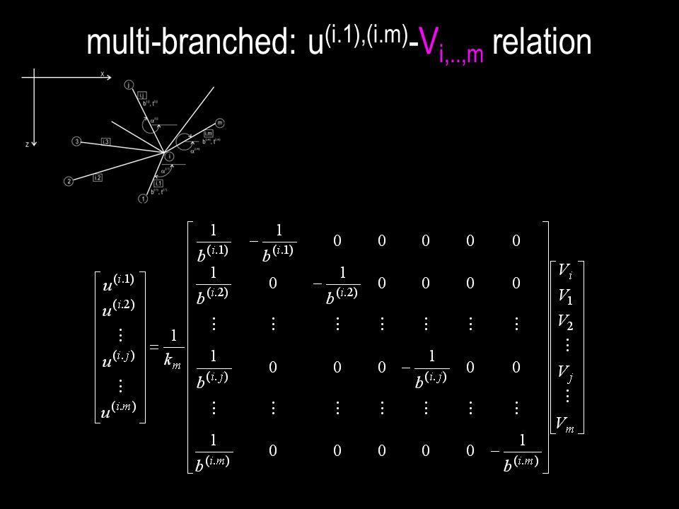 multi-branched: u (i.1),(i.m) -V i,..,m relation