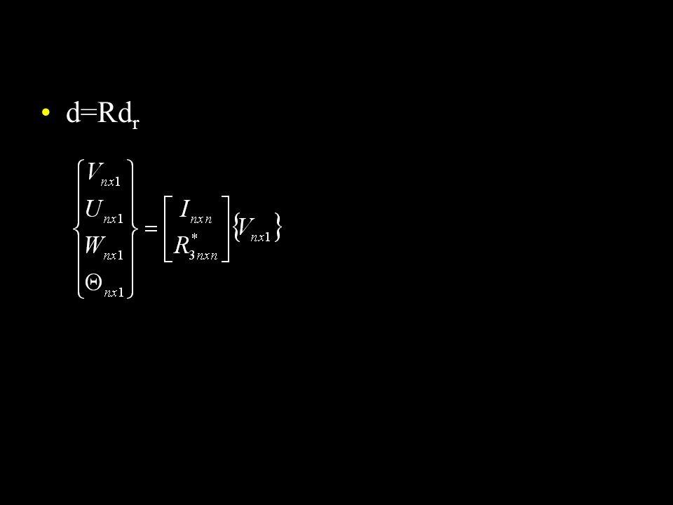 d=Rd r