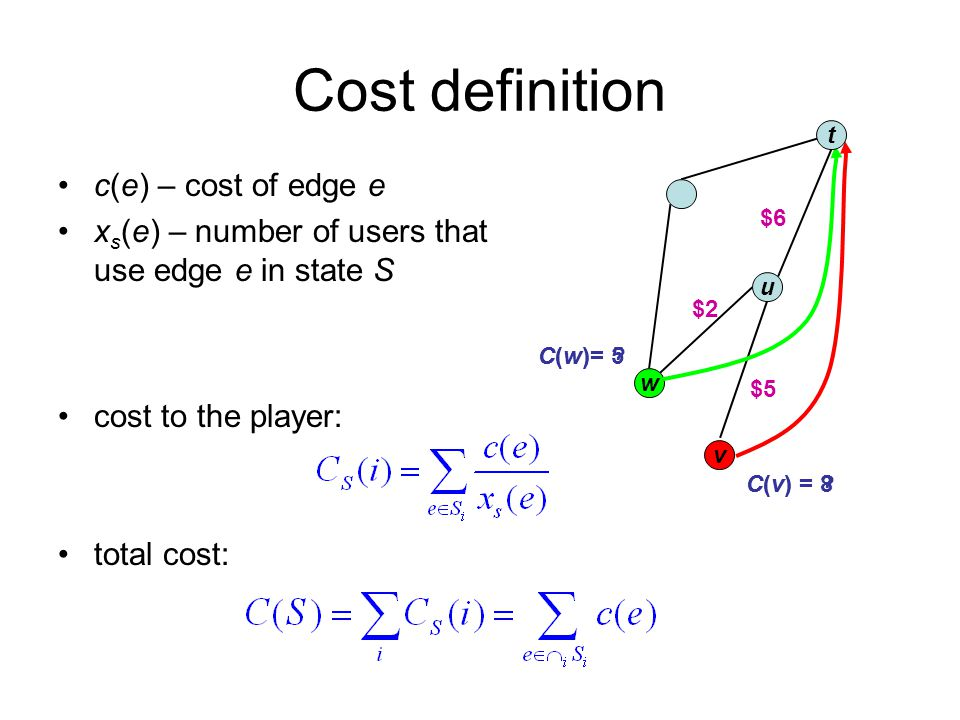 Cost definition c(e) – cost of edge e x s (e) – number of users that use edge e in state S cost to the player: total cost: w C(v) = 8 $2 $6 $5 C(w)= 5 t u v C(v) = .