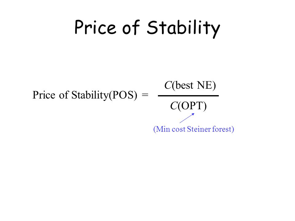 Example: High Price of Stability 1 1 n 1 2 1 3 123 n t 0000 1+ ...