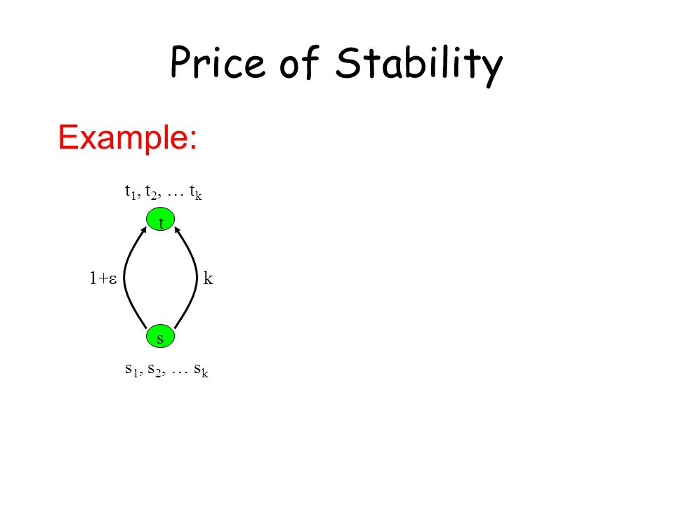 Example: t s 1+  k t 1, t 2, … t k s 1, s 2, … s k Price of Stability