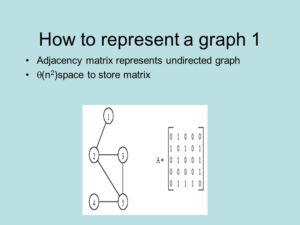 How to represent a graph 1 Adjacency matrix represents undirected graph  (n 2 )space to store matrix