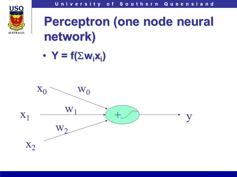 T h e U n i v e r s i t y o f S o u t h e r n Q u e e n s l a n dU n i v e r s i t y o f S o u t h e r n Q u e e n s l a n d Perceptron (one node neur