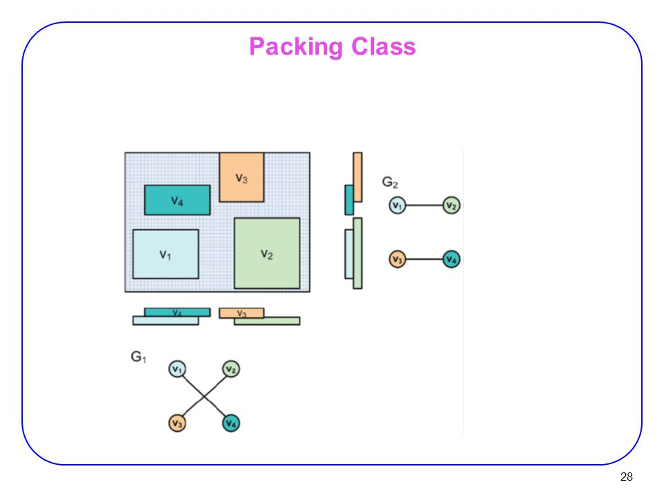 28 Packing Class