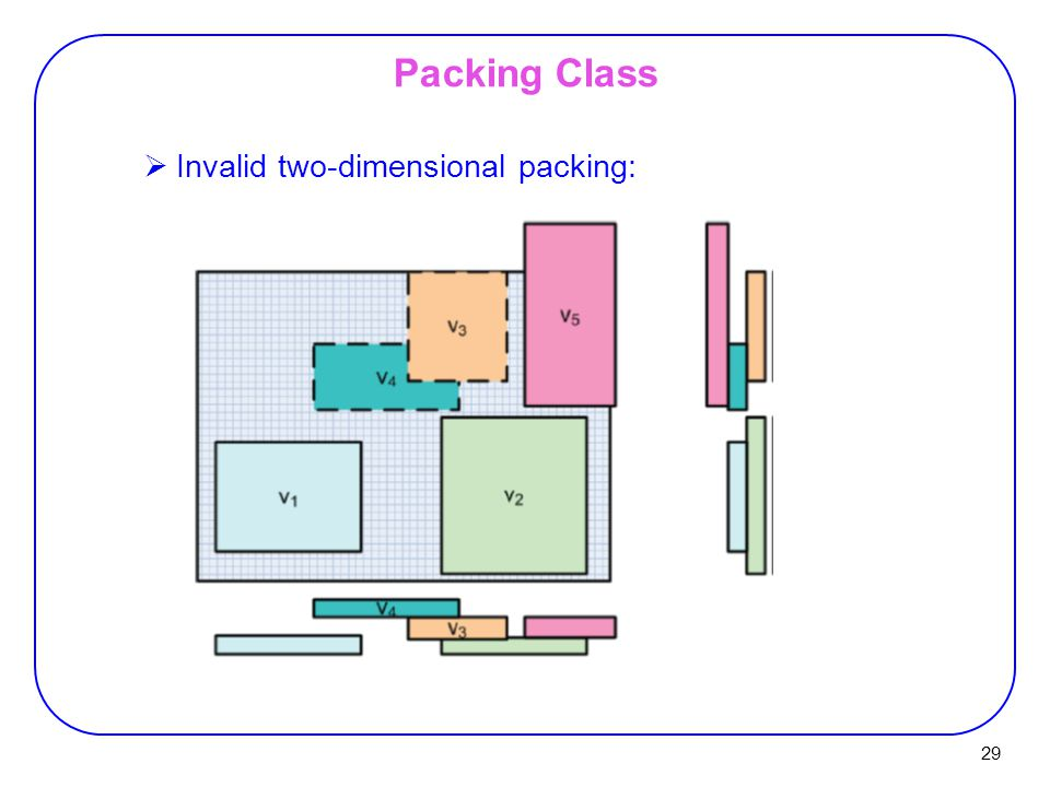 29 Packing Class  Invalid two-dimensional packing: