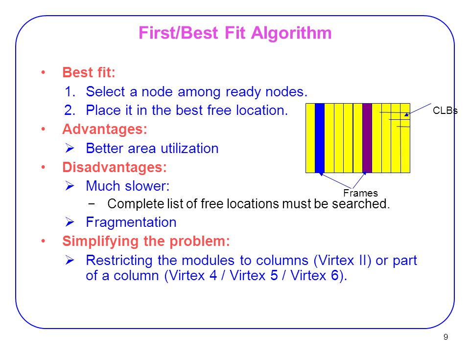 9 First/Best Fit Algorithm Best fit: 1.Select a node among ready nodes. 2.Place it in the best free location. Advantages:  Better area utilization Di