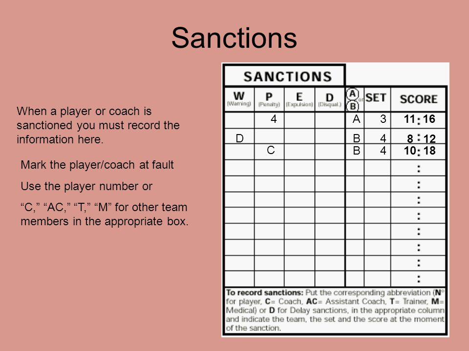 Sanctions Volleyball Association of Ireland