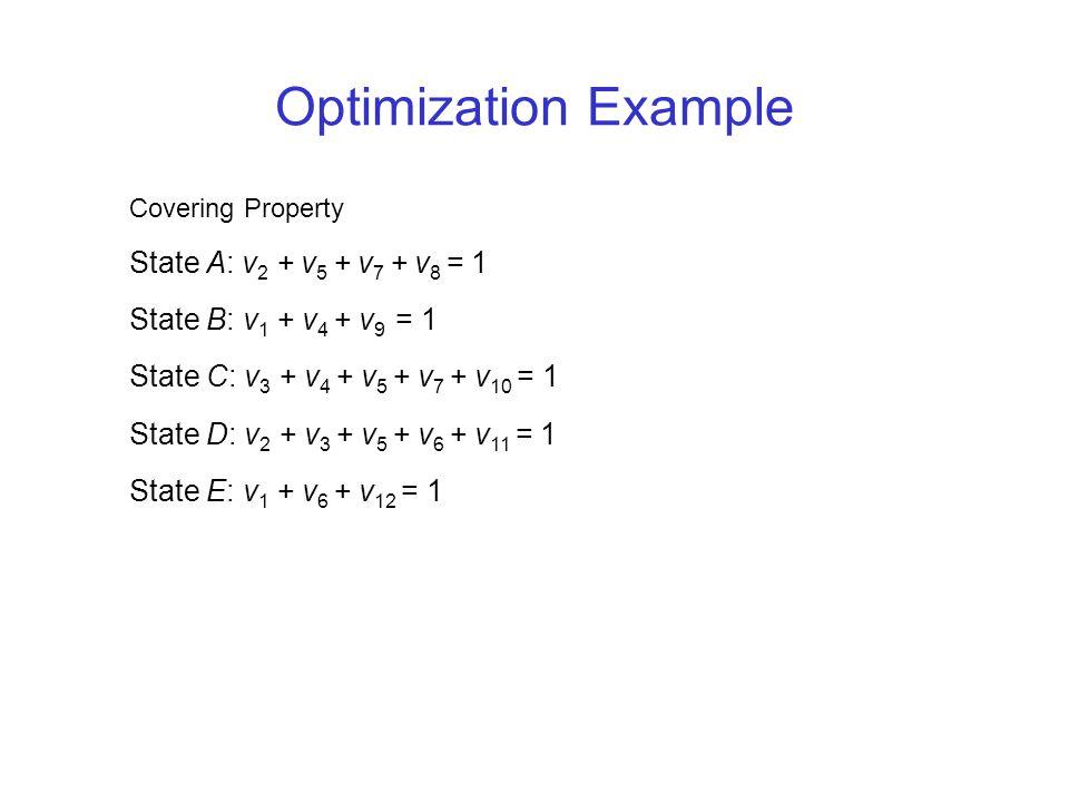 Optimization Example Covering Property State A: v 2 + v 5 + v 7 + v 8 = 1 State B: v 1 + v 4 + v 9 = 1 State C: v 3 + v 4 + v 5 + v 7 + v 10 = 1 State D: v 2 + v 3 + v 5 + v 6 + v 11 = 1 State E: v 1 + v 6 + v 12 = 1