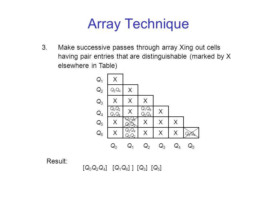 Array Technique X X X Q2Q4Q2Q4 X X X X X X X X X X X X Q1Q1 Q2Q2 Q3Q3 Q4Q4 Q5Q5 Q6Q6 Q1Q1 Q2Q2 Q3Q3 Q4Q4 Q5Q5 Q0Q0 Q0Q2Q1Q6Q0Q2Q1Q6 Q2Q3Q0Q2Q2Q3Q0Q2 Q2Q4Q0Q2Q2Q4Q0Q2 Q1Q6Q0Q4Q1Q6Q0Q4 Q3Q4Q3Q4 3.