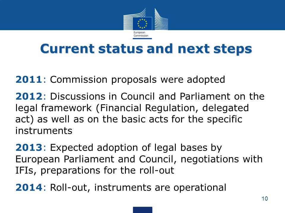 Current status and next steps 2011: Commission proposals were adopted 2012: Discussions in Council and Parliament on the legal framework (Financial Re