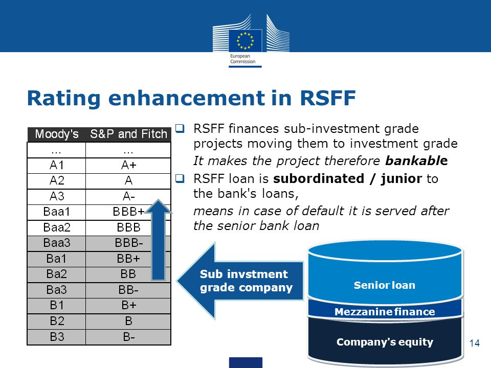 Rating enhancement in RSFF  RSFF finances sub-investment grade projects moving them to investment grade It makes the project therefore bankable  RSF
