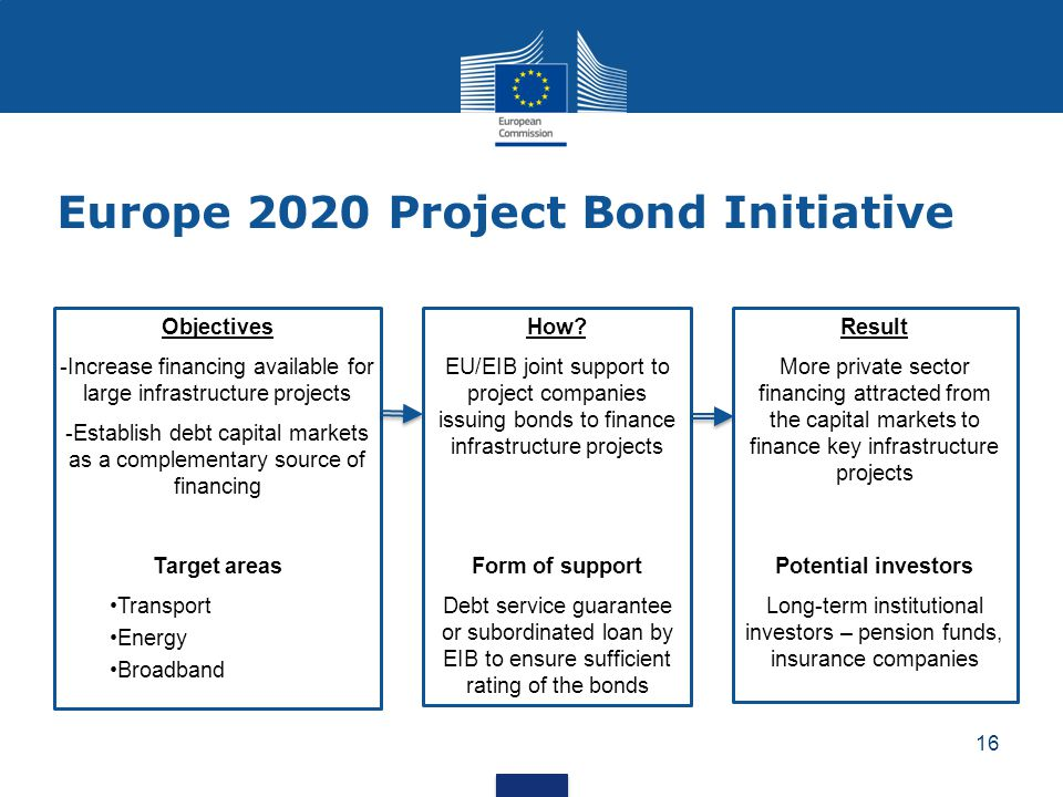 Objectives - Increase financing available for large infrastructure projects - Establish debt capital markets as a complementary source of financing Target areas Transport Energy Broadband How.
