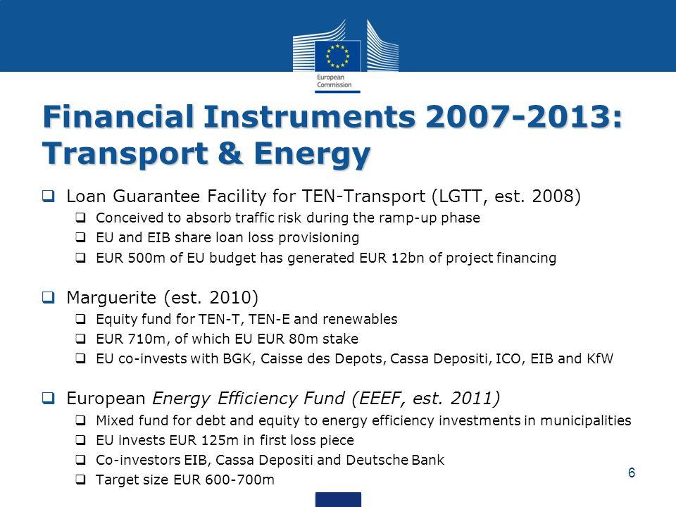 Financial Instruments 2007-2013: Transport & Energy  Loan Guarantee Facility for TEN-Transport (LGTT, est.