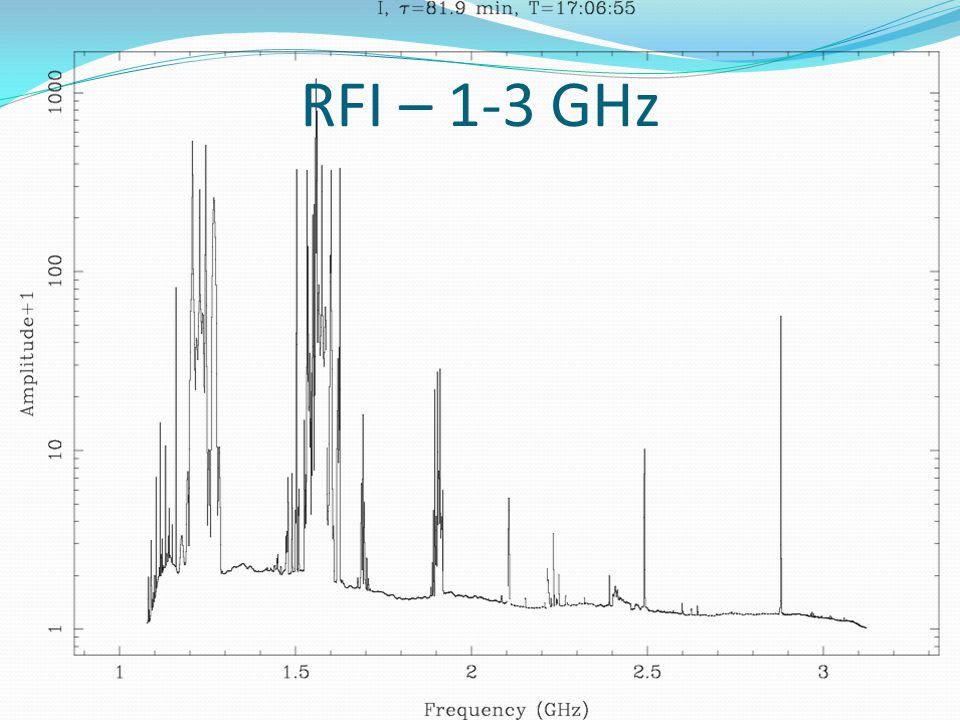 RFI – 1-3 GHz
