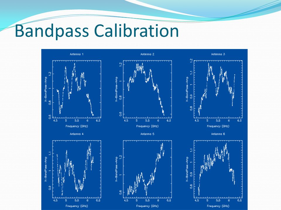 Bandpass Calibration