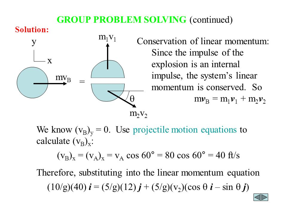 GROUP PROBLEM SOLVING (continued) mv B = m1v1m1v1 m2v2m2v2  Conservation of linear momentum: Since the impulse of the explosion is an internal impulse, the system's linear momentum is conserved.