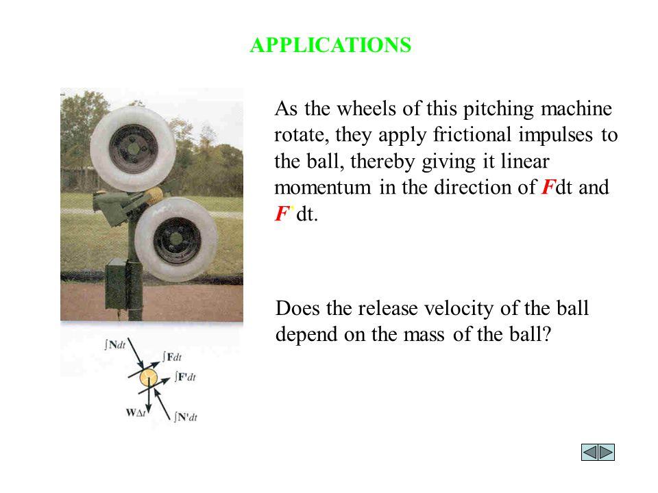 APPLICATIONS As the wheels of this pitching machine rotate, they apply frictional impulses to the ball, thereby giving it linear momentum in the direction of Fdt and F'dt.