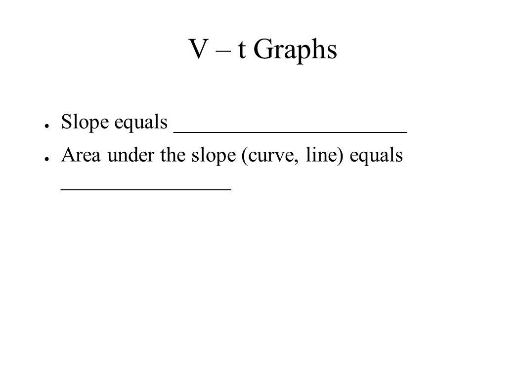 V – t Graphs ● Slope equals ______________________ ● Area under the slope (curve, line) equals ________________